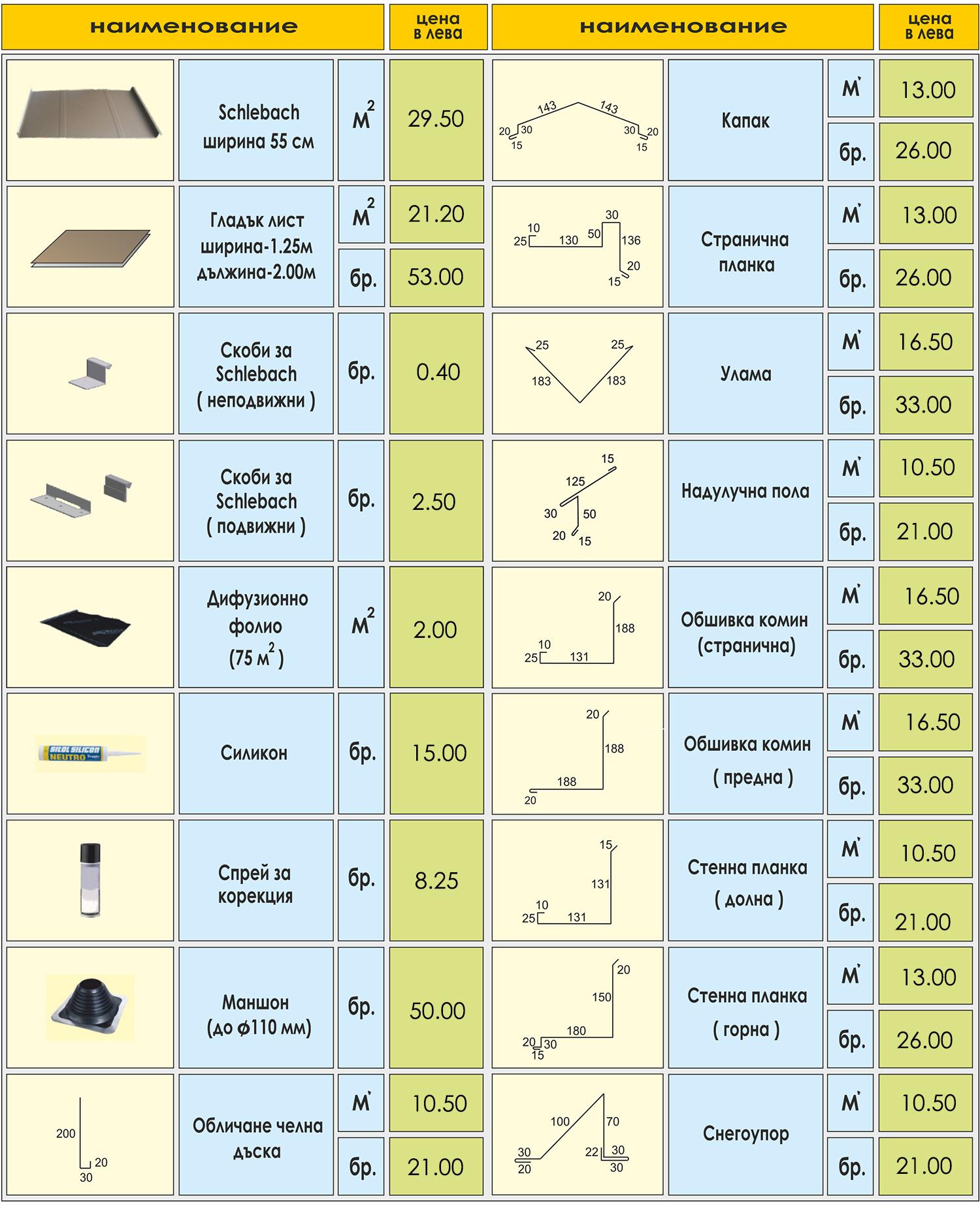 Метални керемиди Покривни панели Schlebach - гланц