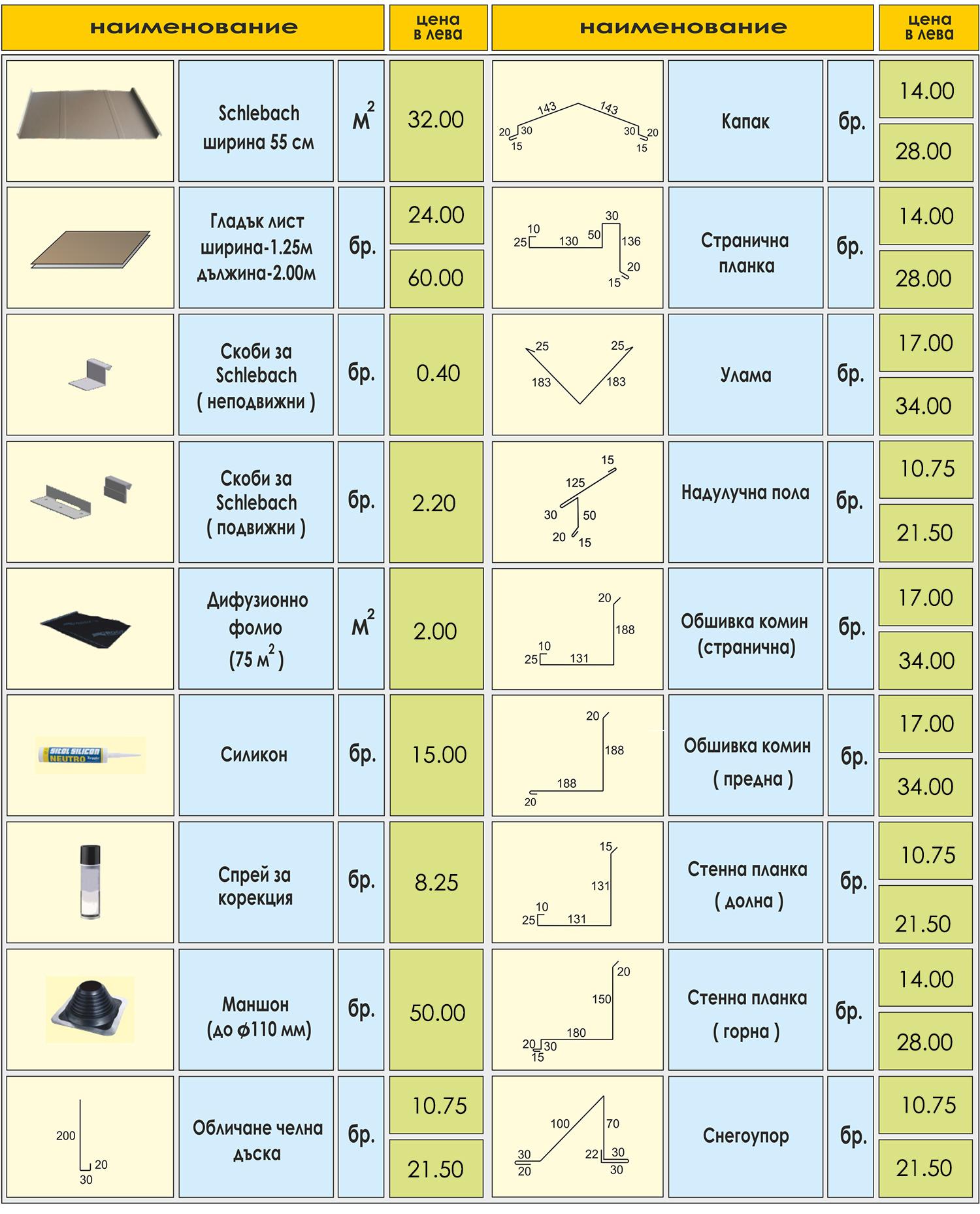 Метални керемиди Покривни панели Schlebach - мат