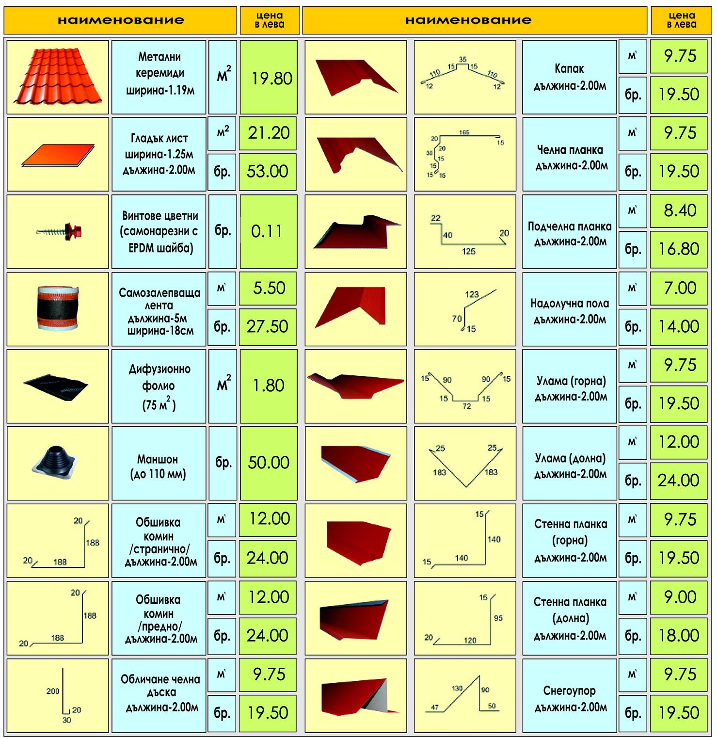 Метални керемиди Модел Roof Цени - гланц